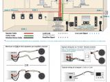 Home theater Systems Wiring Diagrams Pin Home theater Wiring On Pinterest Blog Wiring Diagram