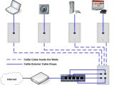 Home Wired Network Diagram House Wiring Ethernet Cable Schema Diagram Database