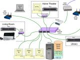Home Wired Network Diagram Network Switch Wiring Diagram Wiring Diagram
