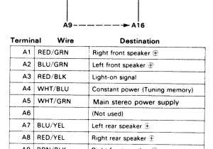 Honda Accord Stereo Wiring Diagram 97 Honda Civic Radio Wiring Diagram Wiring Diagram Expert
