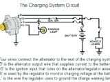 Honda Alternator Wiring Diagram Charging System Wiring Wiring Diagrams Mark