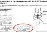 Honda Crv Knock Sensor Wiring Diagram Honda Mil Es On Intermittently with Knock Sensor Code