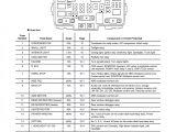 Honda Crv Radio Wiring Diagram Honda Fit Fuse Diagram Roti Fuse8 Klictravel Nl