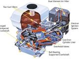 Honda Gx160 Electric Start Wiring Diagram Honda Gx160 5 5hp General Purpose Engine Brand New