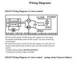 Honeywell Burner Control Wiring Diagram Wrg 4671 Wiring Diagram for Actuator