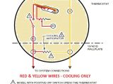 Honeywell Mercury thermostat Wiring Diagram T87f Wiring Diagram Wiring Diagram Centre