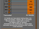 Honeywell T9 thermostat Wiring Diagram Heat Pump thermostat Wiring Chart Diagram Easy Step by Step