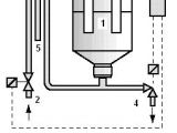 Honeywell Truesteam Humidifier Wiring Diagram Steam Humidifier Installation and Service