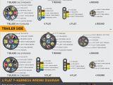 Hopkins 6 Way Wiring Diagram Hopkins Rv Wiring Diagram Wiring Diagram Insider