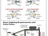 Hopkins 6 Way Wiring Diagram Wiring Diagram for Trailer Lights 6 Way Wiring Diagram
