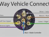 Hopkins Trailer Connector Wiring Diagram 7 Pole Rv Wiring Wiring Diagram User