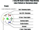 Hopkins Trailer Connector Wiring Diagram Wiring Diagram for Hopkins Trailer Plug Wiring Diagram today