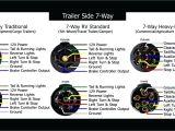 Hoppy 7 Pin Trailer Wiring Diagram Dodge Ram 7 Pin Trailer Wiring Diagram Beautiful Dorable