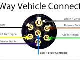 Hoppy 7 Pin Trailer Wiring Diagram Hopkins 7 Wire Trailer Wiring Diagram Trailer Wiring Diagram