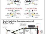 Hoppy 7 Pin Trailer Wiring Diagram Premium Hopkins 7 Blade Wiring Diagram Mesmerizing Trailer