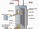 Hot Water Heater thermostat Wiring Diagram Dx Cooling and Heating Hot Water On Wiring Rheem Water Heater Book