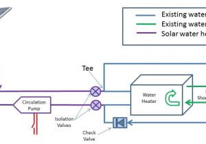 Hot Water Tank Wiring Diagram Boat Water Heater Diagram E27 Wiring Diagram