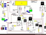 How to Read Automotive Wiring Diagrams Clic Car Wiring Diagrams Wiring Diagram Datasource