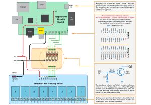 How to Wire A Relay Diagram How to Wire A Raspberry Pi to A Sainsmart 5v Relay Board Raspberry