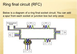 How to Wire A Ring Main Diagram Basic Electrical Circuitry Applications Ppt Video Online Download