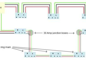 How to Wire A Ring Main Diagram Wiring A House Ring Main Wiring Diagram View