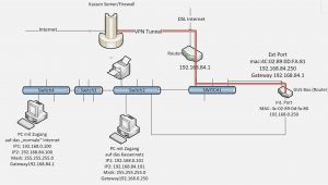 How to Wire A Single Light Switch Diagram Wiring Red Wire Light Fixture Wiring Diagram Database