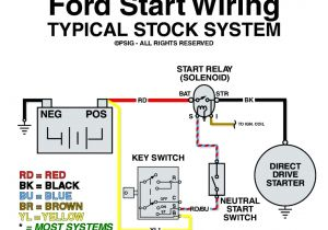 How to Wire A Starter Switch Diagram 2006 ford Ranger Starter Wiring Wiring Diagrams Terms