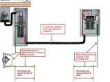How to Wire A Subpanel Diagram Garageelectricalwiring Wiring New Detached Garage Studio4wire
