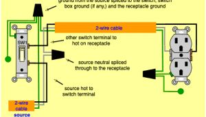 How to Wire A Switched Outlet Diagram Hot Switch Schematic Wiring Diagram Wiring Diagram Note