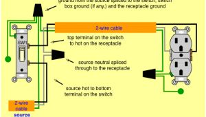 How to Wire An Outlet Diagram How to Wire A Switched Outlet Diagram Best Of Electrical Outlet