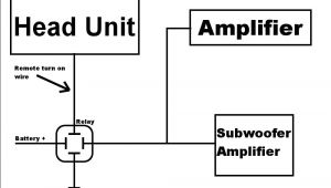 How to Wire Two Amps together Diagram Wiring Two Amps In One Car Audio System