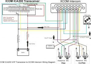 Hpm Batten Holder Wiring Diagram Wrg 6653 Pac Sni 15 Wiring Diagram