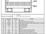 Hummer H2 Wiring Diagram Wiring Diagram for 2007 Hummer H2 Wiring Diagram Load