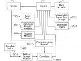 Hunter Dsp 9000 Wiring Diagram Us8583263b2 Internet Appliance System and Method Google