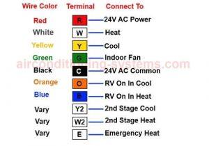 Hvac Low Voltage Wiring Diagram Heat Pump thermostat Wiring Diagram