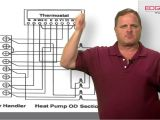Hvac Low Voltage Wiring Diagram Wiring Of A Two Stage Heat Pump Youtube