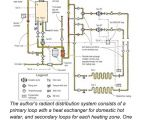 Hydronic Zone Valve Wiring Diagram Radiant Heat System with Tankless Hot Water Heater Info