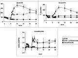 Hydrostat Model 3250 Plus Wiring Diagram asbmr 26th Annual Meeting 1001 1222 2004 Journal Of Bone
