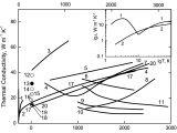 Hydrostat Model 3250 Plus Wiring Diagram Niobium Carbides Springerlink