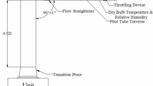 Indoor Wiring Diagram Wiring Diagram Ac Split Duct Wiring Diagram Schematic