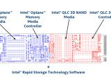 Innovative Performance Chip Wiring Diagram Intel Optane Memory H10 with solid State Storage Review 512gb