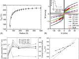 Iota Dls 55 Wiring Diagram Nanotechnologies In Preventive and Regenerative Medicine