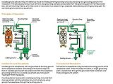 Isolated Ground Receptacle Wiring Diagram Bryant Electric Cr20ig Nema 5 20r 20 Amp 125v Commercial
