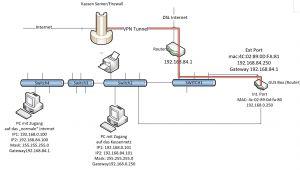 Jb Wiring Diagram Axl Guitar Wiring Diagram Wiring Diagram