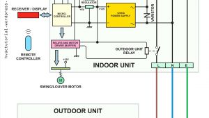 Jensen Wood Furnace Wiring Diagram Jensen Wood Furnace Wiring Diagram Best Of Clayton Furnace Wiring