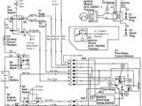 John Deere 420 Garden Tractor Wiring Diagram 7 Best Wiring Images In 2017 Diagram Lawn Garden Tractor
