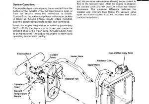 John Deere 445 Wiring Diagram John Deere 445 Lawn Garden Tractor Service Repair Manual