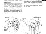 John Deere 455 Diesel Wiring Diagram John Deere 445 Lawn Garden Tractor Service Repair Manual