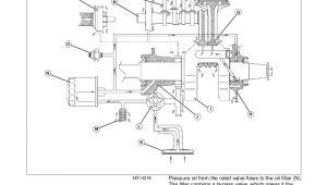 John Deere X720 Wiring Diagram John Deere X700 Lawn Garden Tractor Service Repair Manual