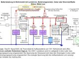 Johnson Hydro Electric Drive Wiring Diagram Wohnmobil Beratung Bordnetz Wohnmobil Brennstoffzelle